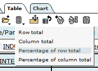 example of generating percentages in Beyond 20/20 tables using the table tab