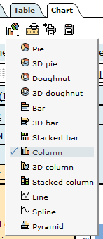drop down menu of different chart and graph options with column chart selected