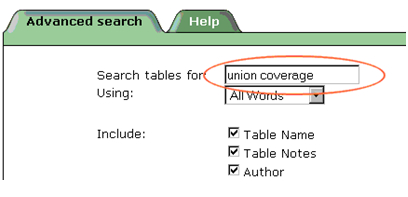 example of searching for statistical tables using the thesaurus key term union advantage